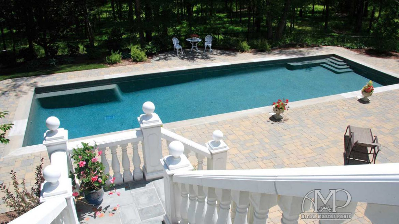 5. Custom Pool